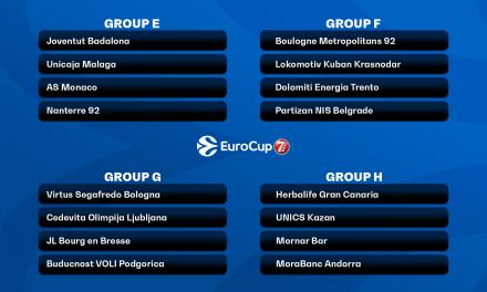 EuroCup: gironi e calendari completi delle Top16