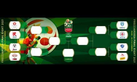 Il tabellone completo delle Final Eight della Coppa Italia 2021