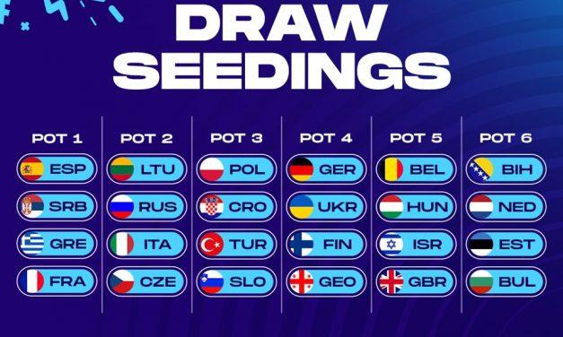 FIBA EuroBasket 2022: il 29 aprile il sorteggio. Italia in seconda fascia