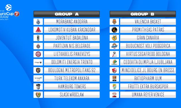 Sorteggiati i gironi dell'Eurocup 2021-2022: Virtus Bologna insieme a Venezia, Trento con il Partizan